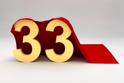 33. Geburtstag