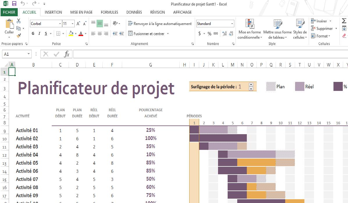 charte_de_gantt