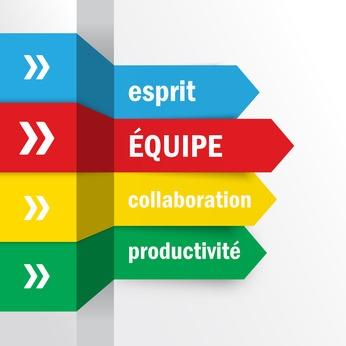 EQUIPE ESPRIT COLLABORATION PRODUCTIVITE